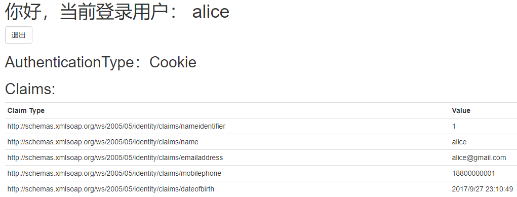 cookie_profile